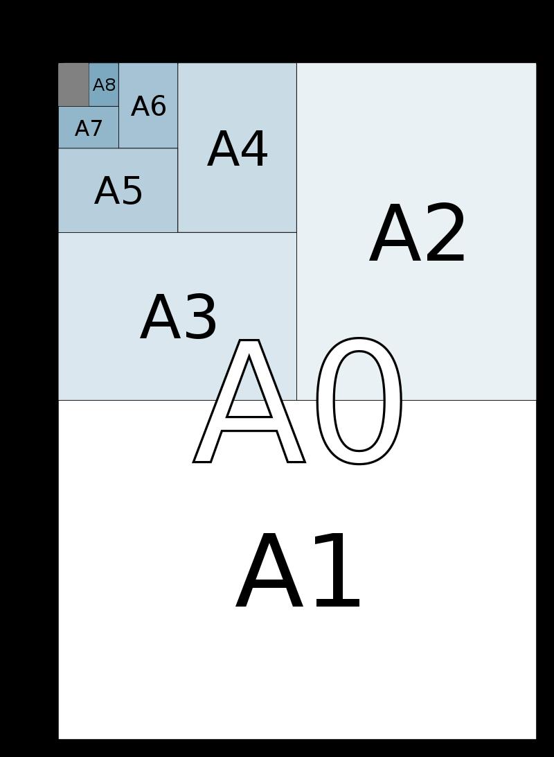 kích thước khổ giấy A là bao nhiêu?